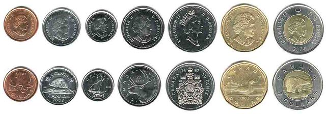 canadian-money-coins